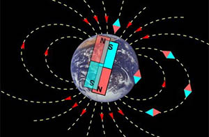 Geomagnetic-reversal