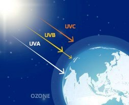 UV-on-earth