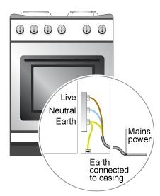 earthing-oven photo