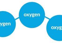 ozone photo