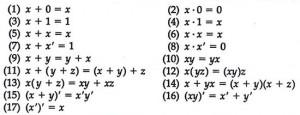 Boolean-algebra