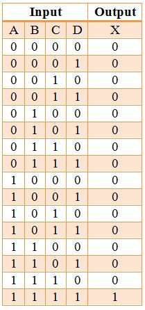 Truth_table_4