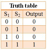 logic_gate_basic-2