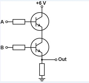 AND gate with transistor