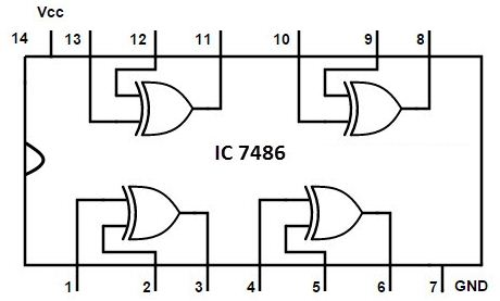 XOR-gate-IC-example  Input Xor Gate Logic Diagram on 3 input or layout, 3 input 74151 truth table, 3 input xnor, 3 input nand gate,